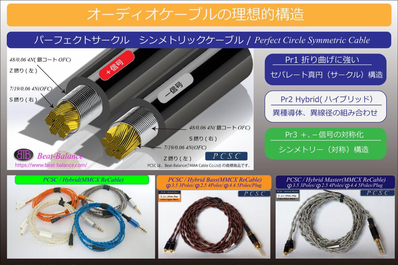 【Beat-Balance】オーディオケーブルの理想的ケーブル構造/PCSC